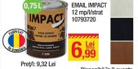Email impact