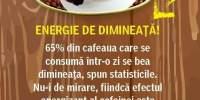 Cafea macinata Amigo